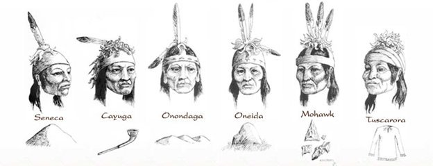 A graphic depicts traditional images of the Six Nations of the Grand River